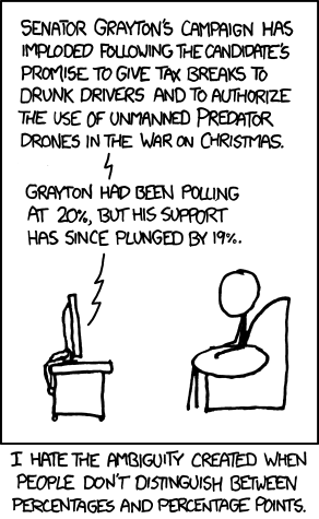 XKCD Percentages