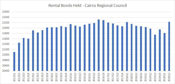 SQM June Bonds