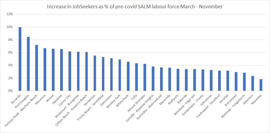 JobSeekers 112020 1