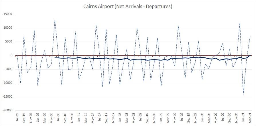 Airport 0321 2