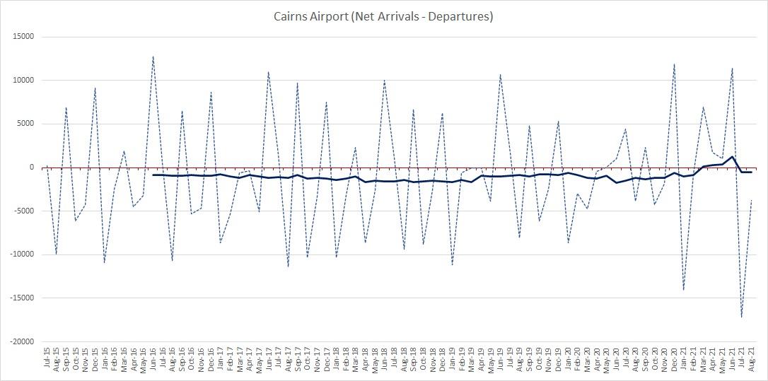 Airport 0821 2